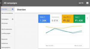 Google AdWords Success Metrics