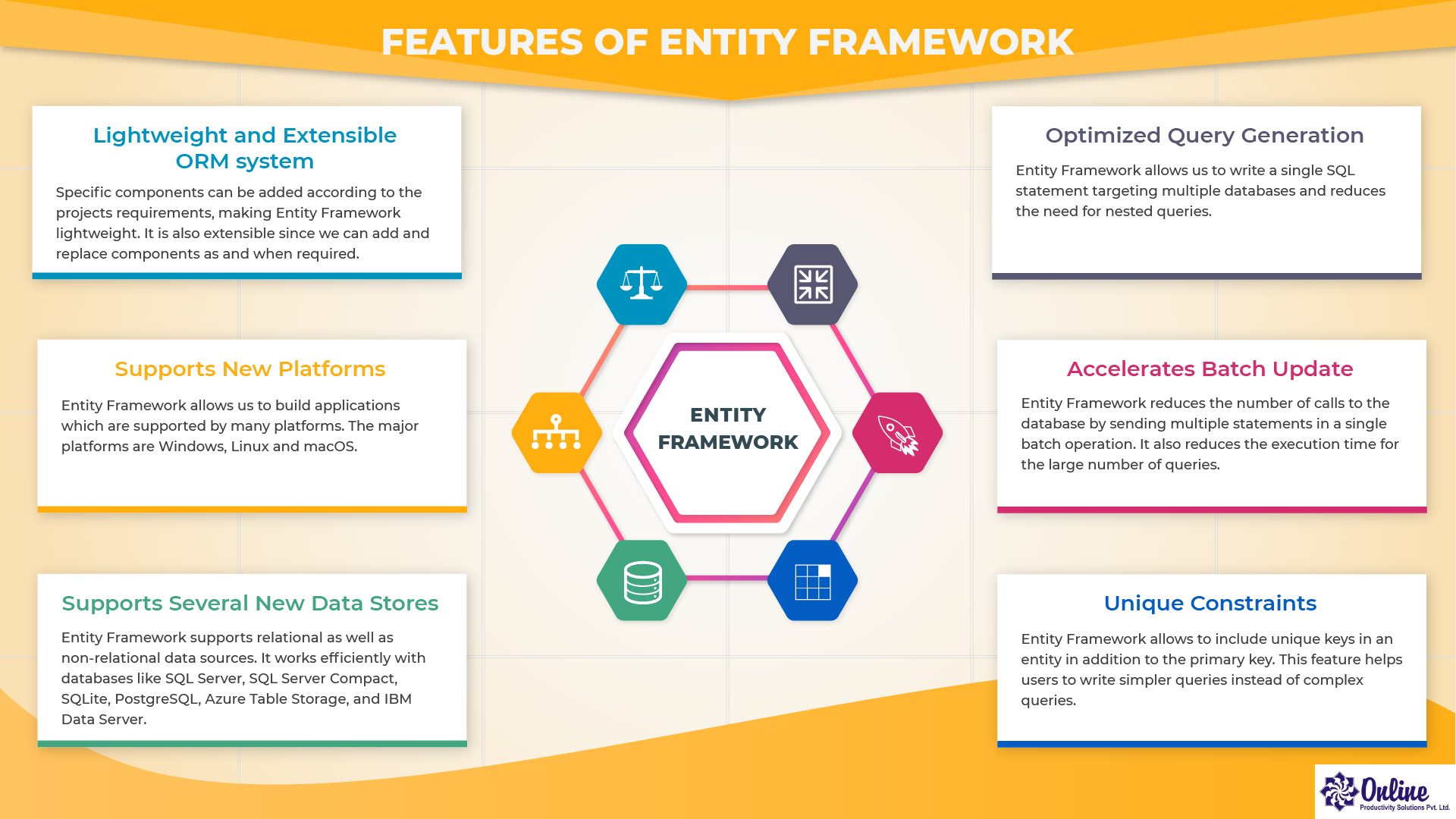Features of Entity Framework